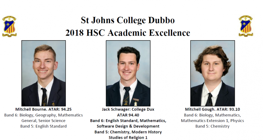 2018 HSC Academic Excellence