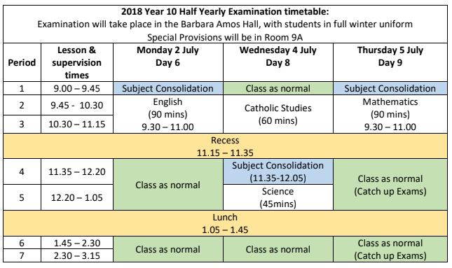 Year 10 Examination Timetable